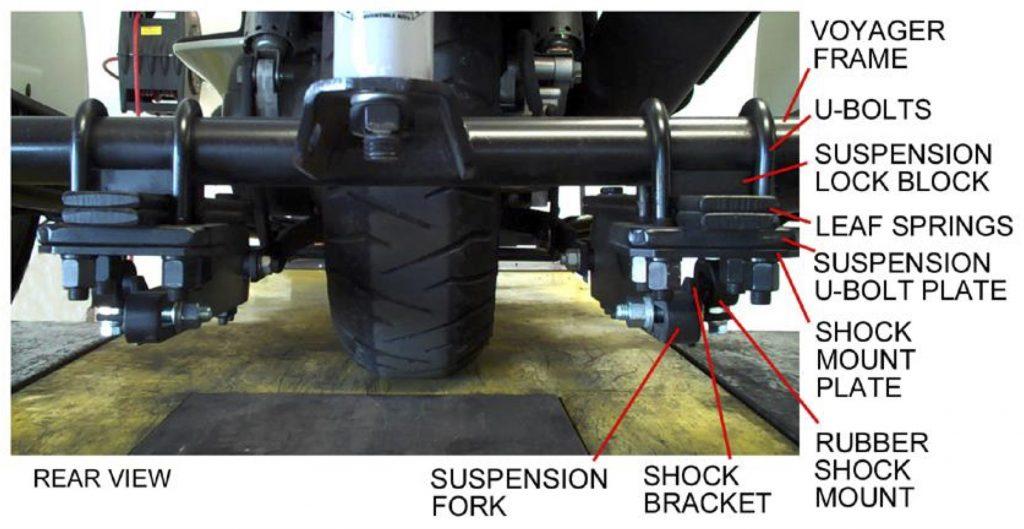 Voyager Trike Kit Wiring Diagram - 2004 325ci Engine Parts Diagram -  yjm308.2020ok-jiwa.jeanjaures37.fr | Voyager Trike Kit Wiring Diagram |  | Wiring Diagram Resource